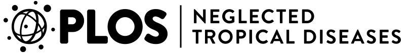 Logo PLOS NTDs hi-res